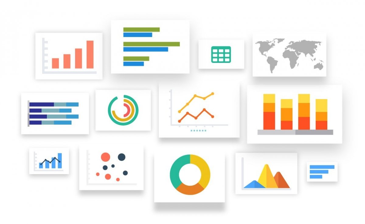 Planning Analytics Visualizations